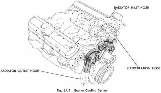 similiar pontiac grand prix engine diagram keywords grand prix se 3 1 engine diagram together 2004 pontiac grand prix