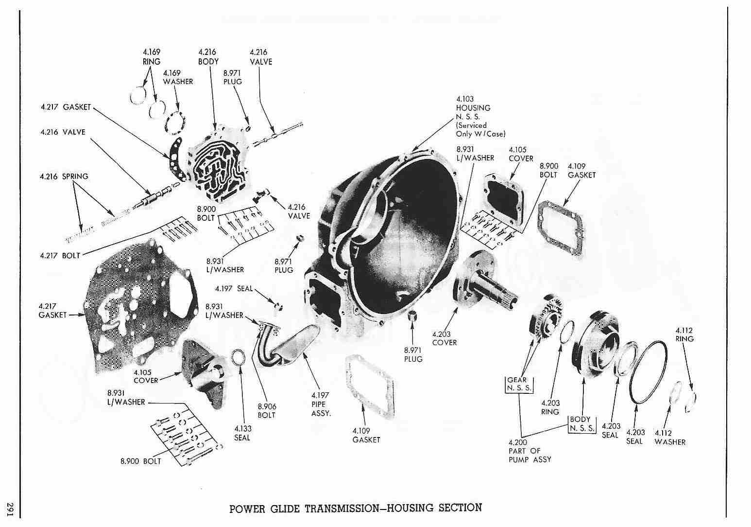 automatic 2 speed powerglide diagram wiring schematic diagram rh 88 uggs outlet co