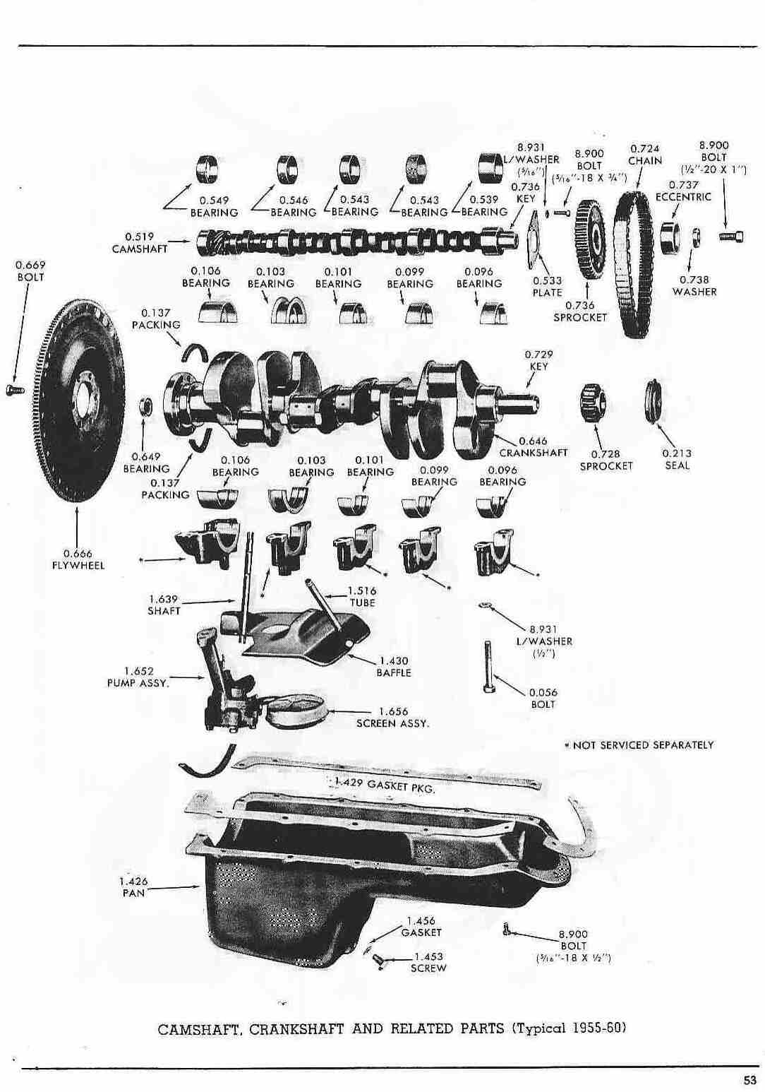 Pontiac 1960 Master Parts Catalog Starting Circuit Diagram For The 1955 All Models 53 Camshaft Crankshaft And Related Typical 60