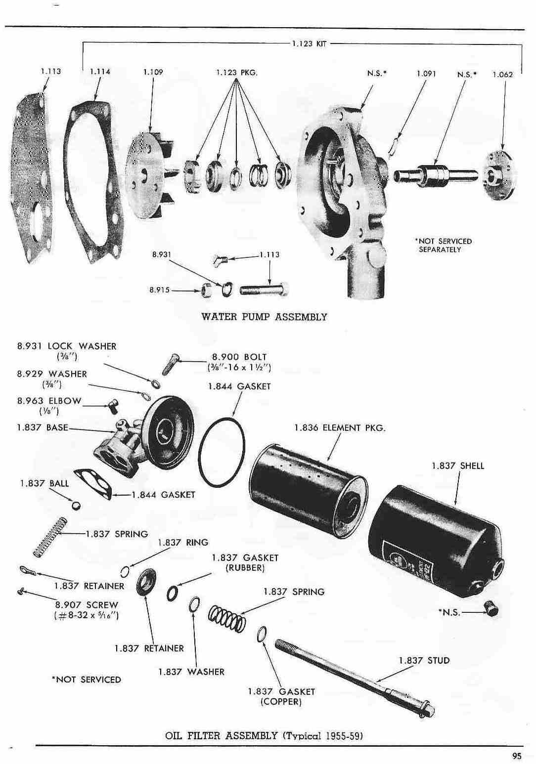 Pontiac 1960 Master Parts Catalog Starting Circuit Diagram For The 1955 All Models 95 Water Pump Oil Filter Assembly 59